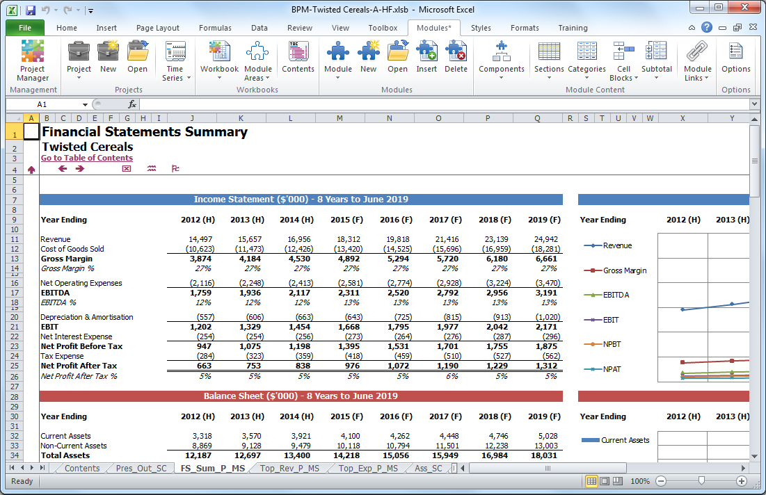 Startup Financial Model Template Excel Gallery Template Design