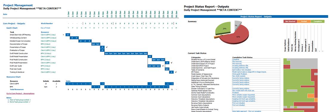 gantt chart project management